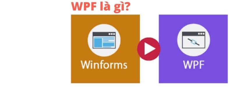 lập trình wpf