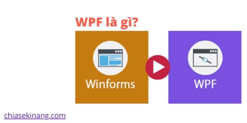 WPF C# cơ bản là gì? So sánh wpf với winform