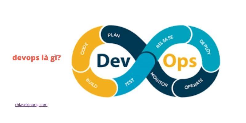 Devops là gì? Devops engineer là gì? Bắt đầu học devops như thế nào