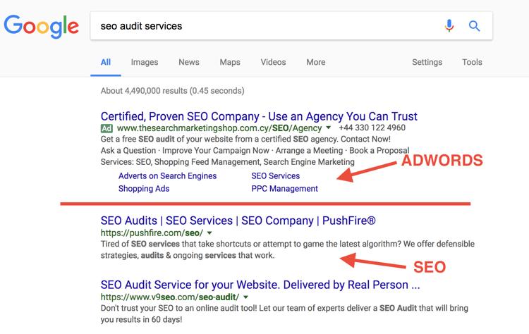 Google Feed Ads tương tự như các quảng cáo PPC